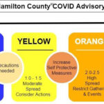 Hamilton County COVID-19 Update 6-12-21