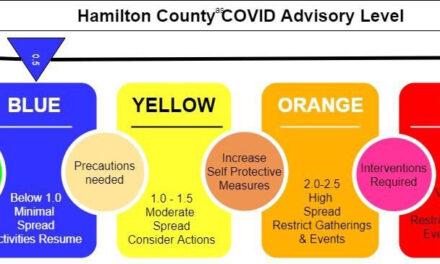 "Status as of 6-12-2021: ""Lodge Activities Resumed"""