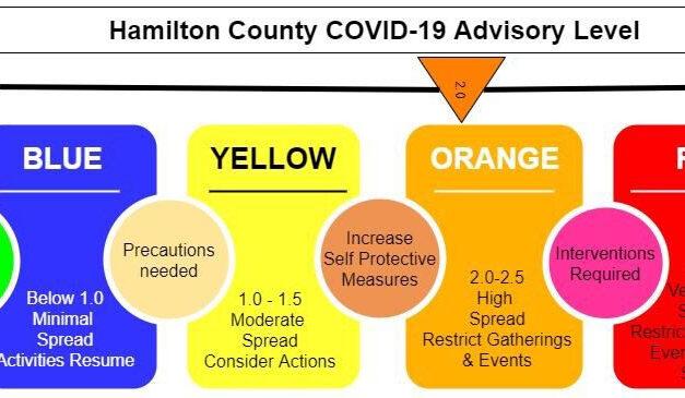 Hamilton County COVID-19 Update 8-29-2021